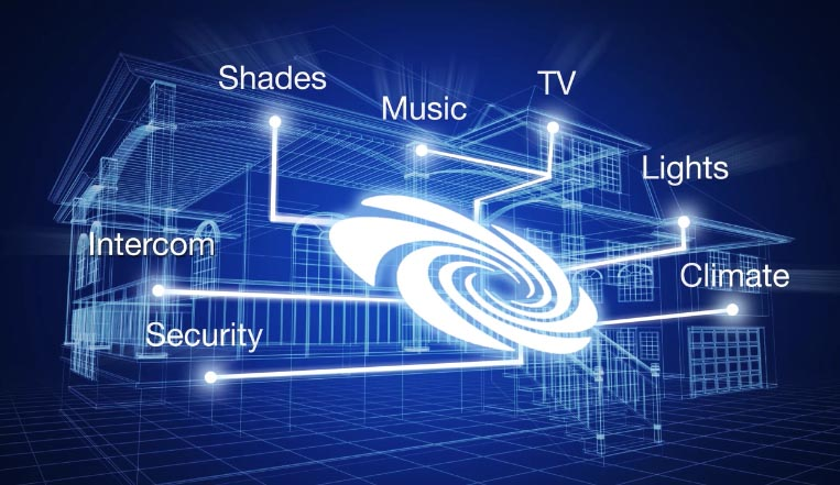 Crestron Smart Home Integration