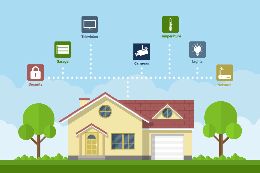 Lubbock Home Automation Installation